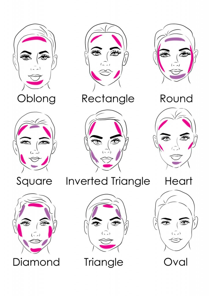 contour after your face shape