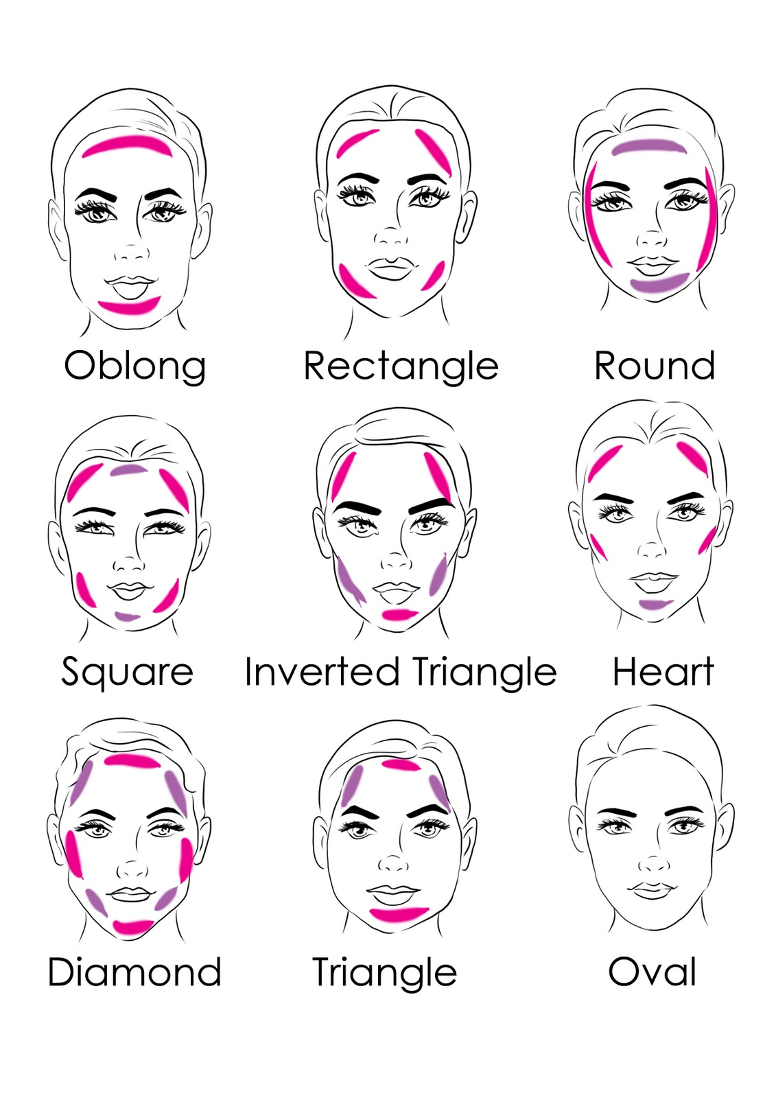 How To Apply Contour And Highlighter Make By Sara How To Apply Bronzer To  Contour Solution